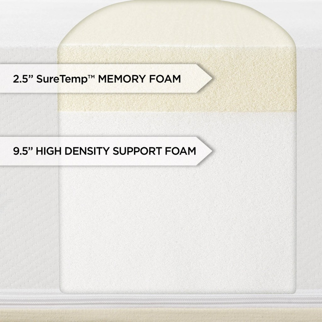 Dual foam layers for comfort and therapeutic support