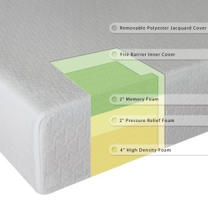 Sleep Master 8-Inch Pressure Relief Memory Foam Mattress - layer structure