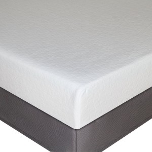 most comfortable mattress