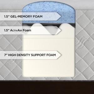 Serta memory foam mattress construction