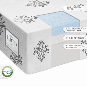 How this LUCID Gel Memory Foam Mattress Works