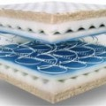 Best Innerspring Mattress Reviews 2015 Ultimate Guide