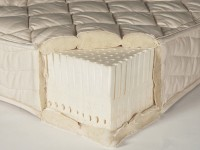 Latex Mattresses The Essential Guide